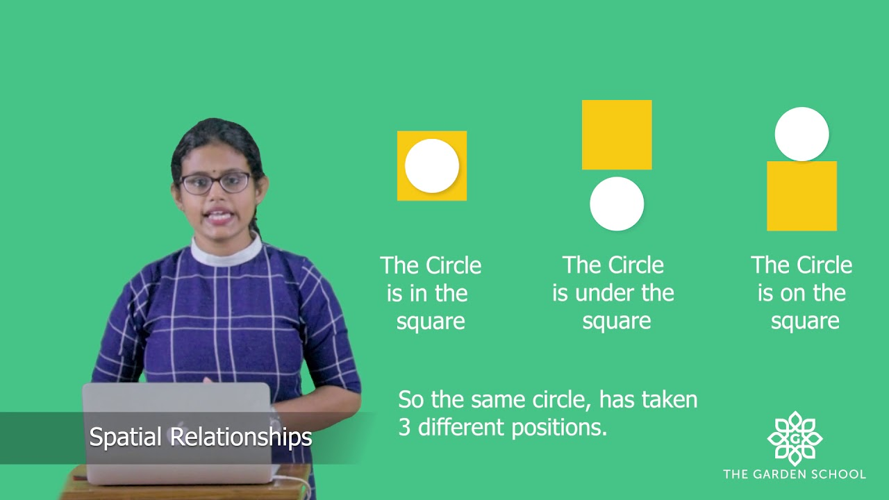 Grade 1 Maths Spatial Relationships - YouTube