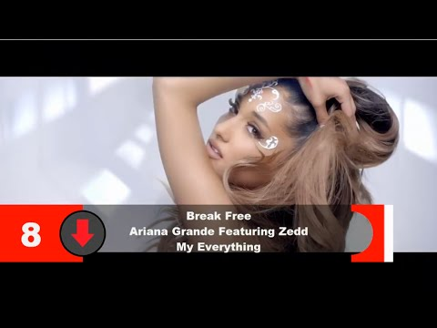 Top 10 Songs Of The Week- October 11, 2014 (Billboard Hot 100)