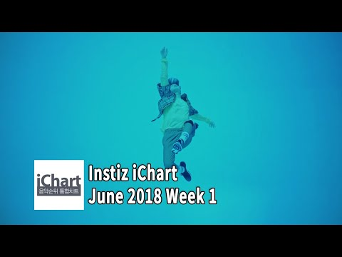 Top 20 Instiz iChart Sales Chart - June 2018 Week 1