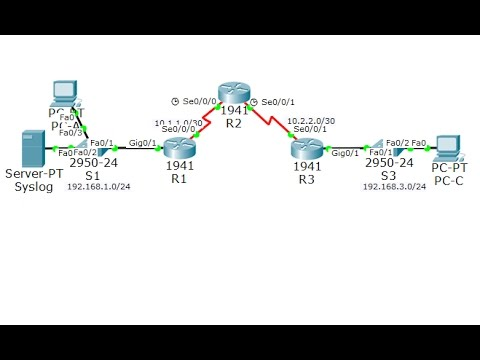 CCNA Security Lab 5.4.1.2: Configure IOS Intrusion
