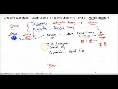 Crash Course Regents Chemistry 1 - Atomic Structure