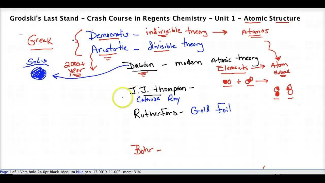 crash course regents chemistry atomic structure crash course regents chemistry 1 atomic structure