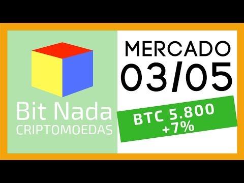 Mercado de Cripto! 03/05 BITCOIN 5.800 +7% / Topos e Fundos Ascendentes! / Bloco Gênesis