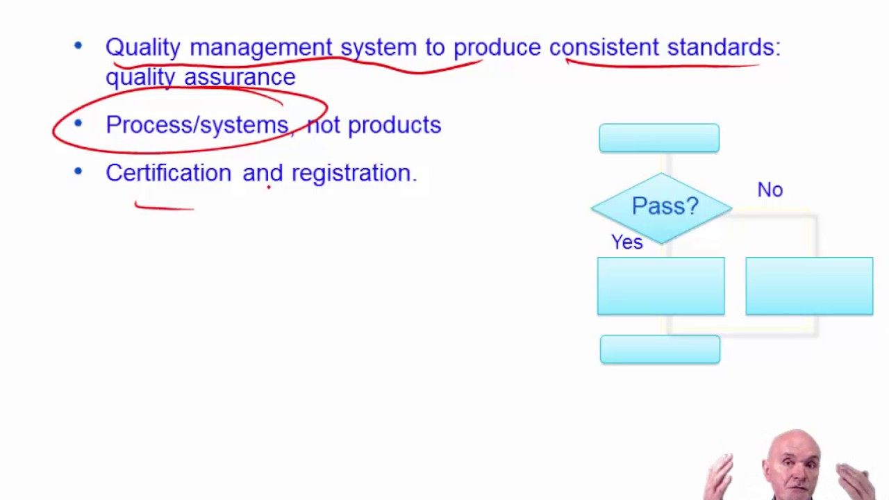 Acca p5 current developments in management accounting youtube acca p5 current developments in management accounting xflitez Images