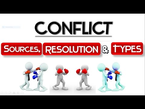 CONFLICT | Meaning | Sources | Resolution techniques | Types of conflicts | OB BBA 3rd sem | ppt