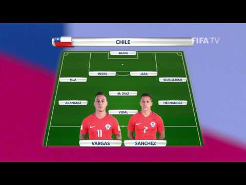 The Final: Chile v Germany -Team Lineups - FIFA Confederations Cup 2017