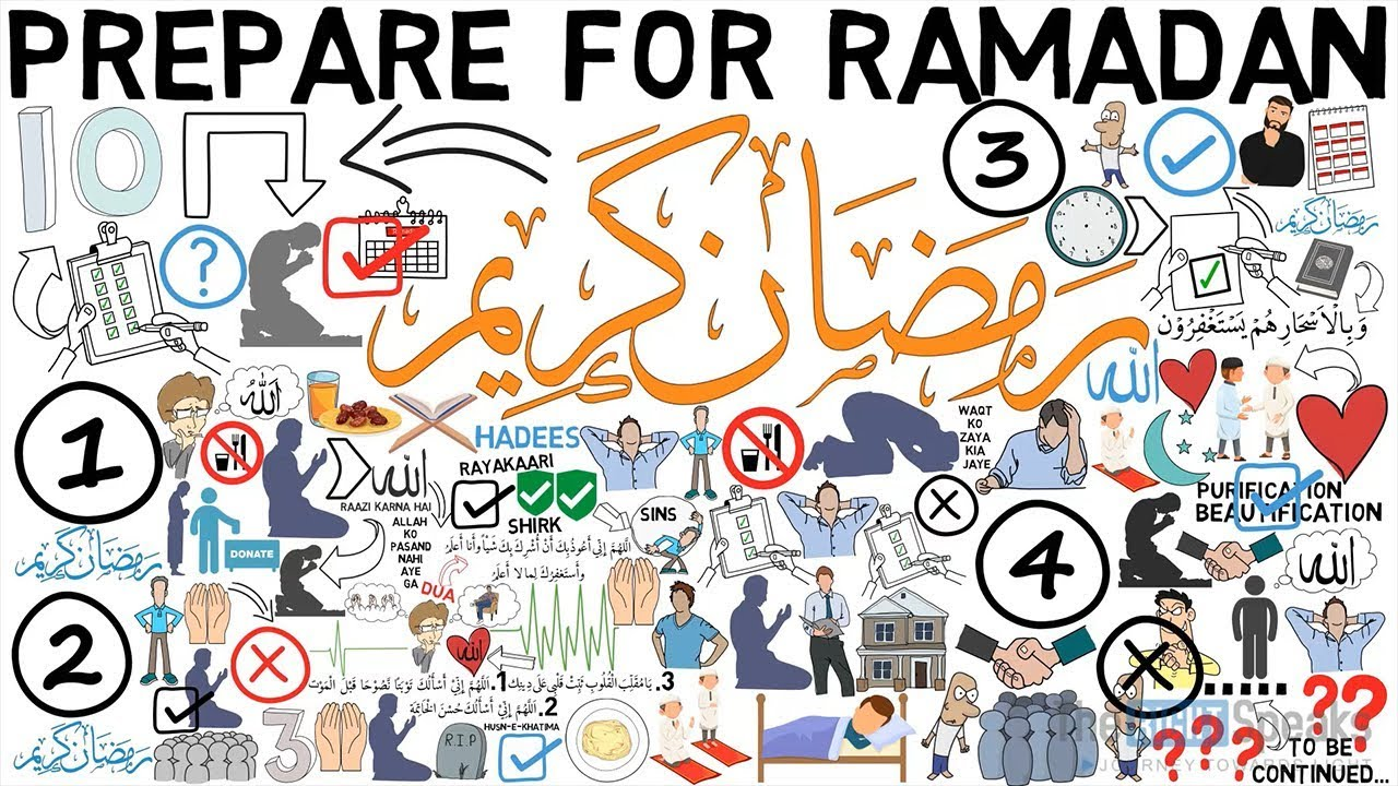 How to Prepare for Ramadan - 10 Things to do for Ramadan | Animated