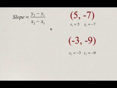 Calculate slope of a line given two points: Slope formula