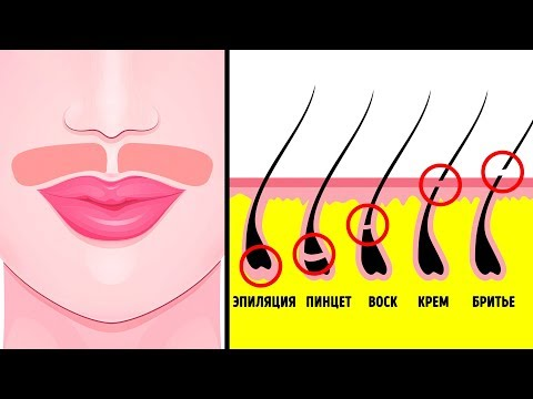 9 Натуральных Способов Избавиться от Волос на Лице