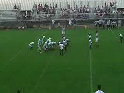 Double Wing Football Power Plays