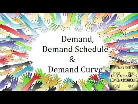 demand schedule vs demand curve