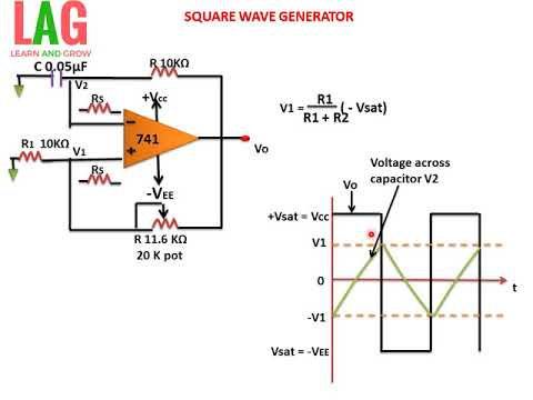 SQUARE WAVE GENERATOR USING OP AMP(हिन्दी )!LEARN AND GROW