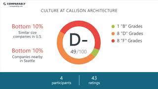 Callison Architecture Employee Reviews - Q3 2018