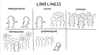 6 Types of Loneliness