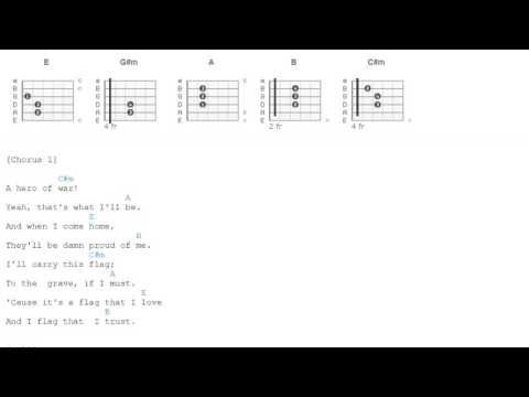 Hero of War - Rise against - Chords