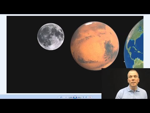 Eyes on the Sky: Observing Mars