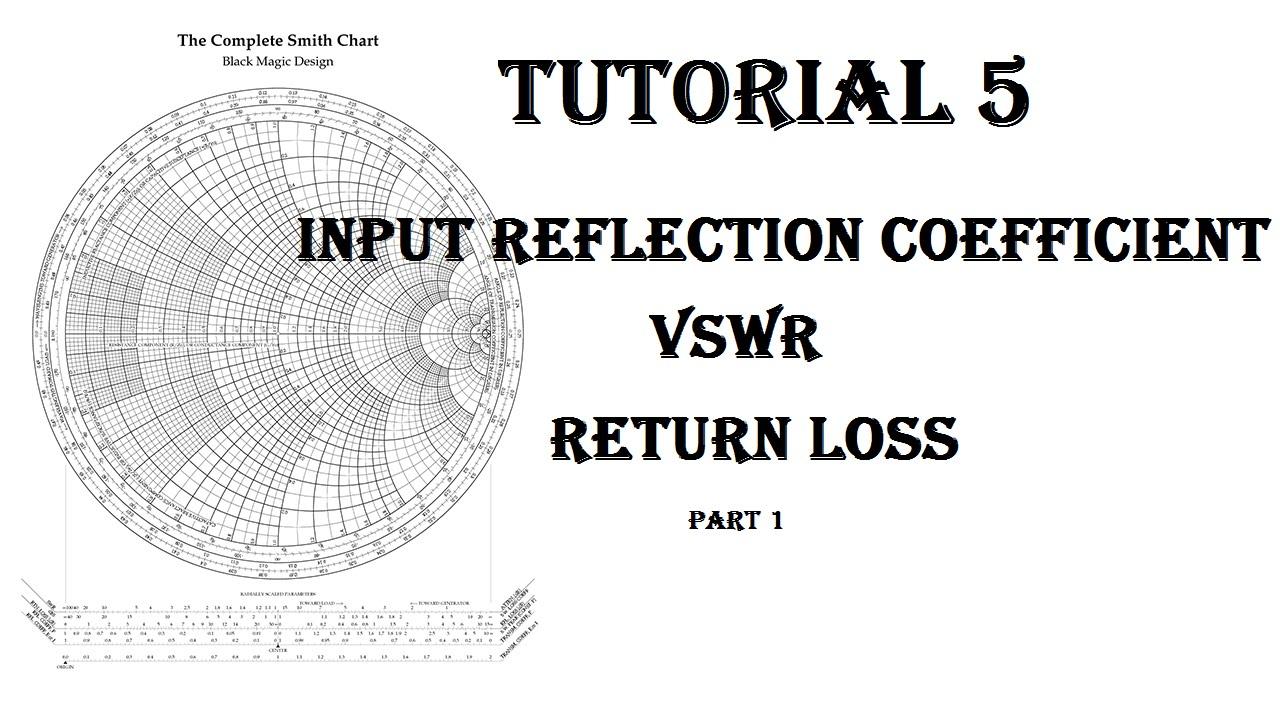 Find reflection coefficient, vswr, return loss tutorial 5
