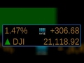 Dow Jones punches past 21,000 for first time