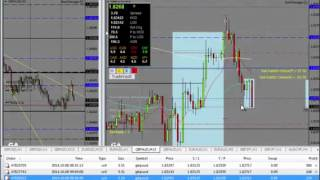GbpAud Trade P2 with the Quarters Theory Indicator