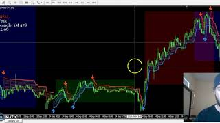 5 Minute Forex Scalping Strategy - Forex 5-minute scalping strategy