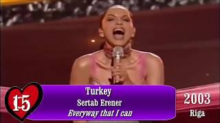 Eurovision Winners (2000-2017): My top 18