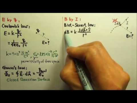 AP Physics C: Magnetism 1: Magnetic Field by Current: Biot Savart Law & Ampere's Law