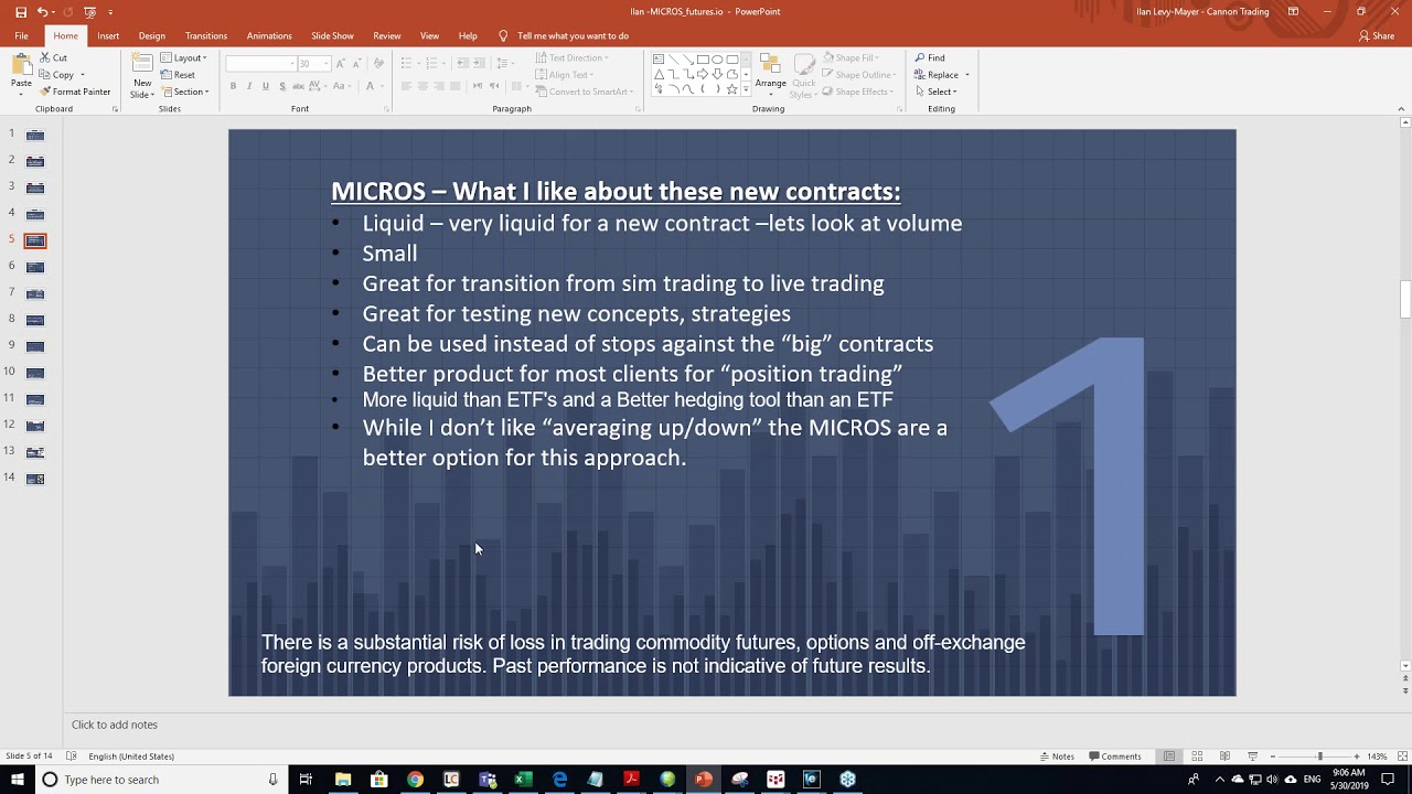 E-MICROS Live Day Trading: Using overbought oversold indicators for short  term trading