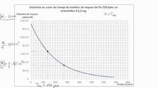 Temps de demi-vie d'un élément radioactif