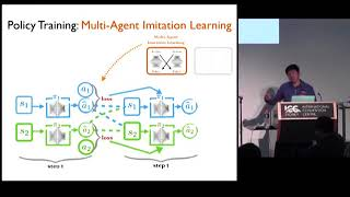 Coordinated Multi Agent Imitation Learning - ICML 2017