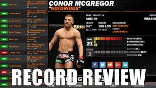 UFC 229 Record Review - Will Conor McGregor beat Khabib Nurmagomedov?