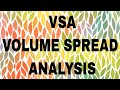 VSA for FOREX - YouTube