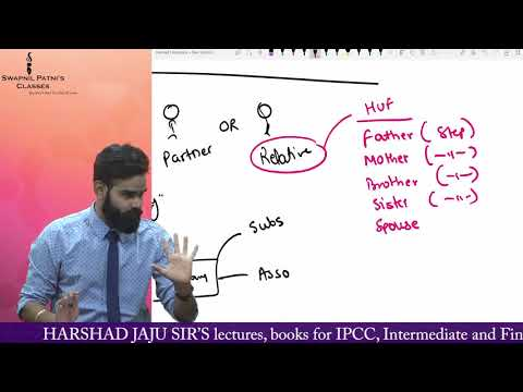 PART 1 - CA FINAL AUDIT REVISION [INCLUDING AMENDMENTS] BY HARSHAD JAJU - Company Audit
