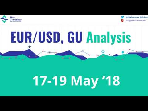 EUR/USD, GBP/USD Analysis & Setups 17-19 May '18
