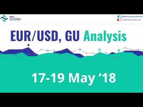 EUR/USD, GBP/USD Analysis & Setups 17-19 May '18
