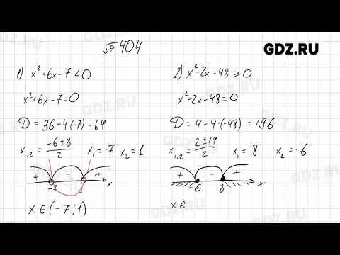 № 401-500 - Алгебра 9 класс Мерзляк
