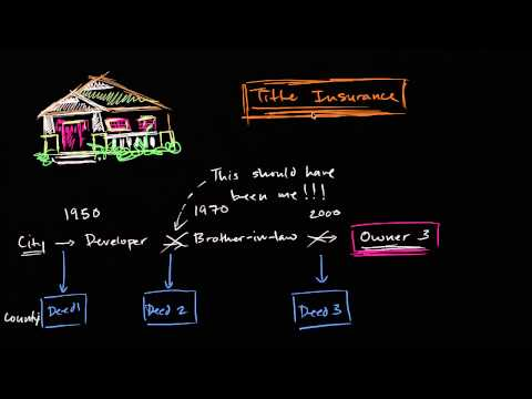 The Need for Title Insurance