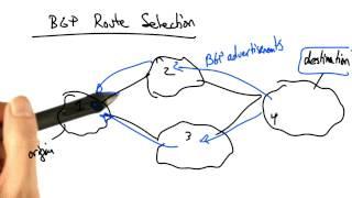 BGP Route Selection - Georgia Tech - Network Implementation