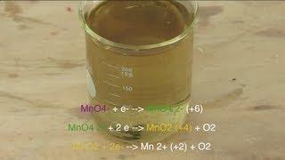 A Chemical Chameleon - Oxidation of Manganese