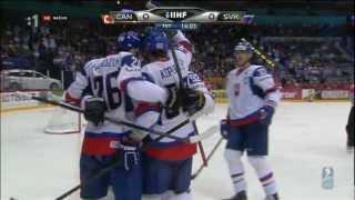 Slovakia - Canada 4:3 - IIHF World Championship 2012 - Quarterfinal - Goals