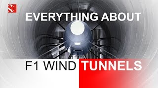 How WIND TUNNELS Work - F1 explained - Sauber F1 Team