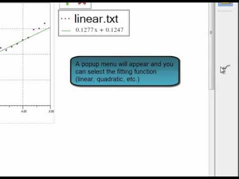 Fitting curves to imported points in Gebra math software