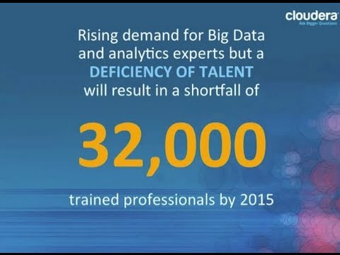 Hadoop Tutorial: Introduction To Data Analyst Training | Cloudera