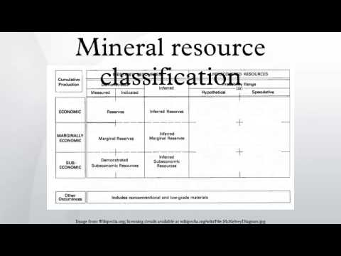 Mineral resource classification