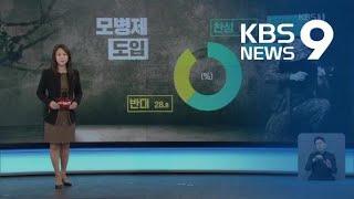 """[여론조사] 모병제 국민 61% """"찬성""""…""""초봉은 200만 원 안팎"""" / KBS뉴스(News)"""