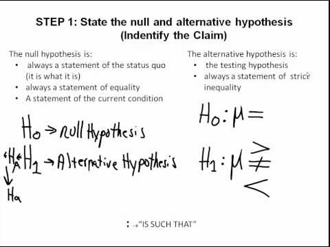 Hypothesis Test Step 1 of 5