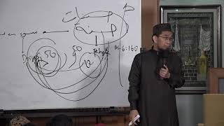 Rangkaian Ikhtilaf dalam Fiqh Shalat #2 - Ustadz Adi Hidayat, Lc., MA