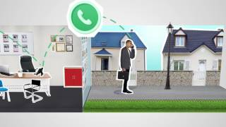 Les offres Pro Office : le renvoi d'appels