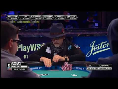 WSOP 2015: Main Event FINAL TABLE, Day2  - RUS