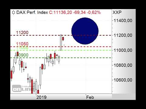 DAX vor tieferer Korrektur? - Morning Call 22.01.2019