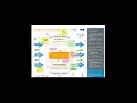Consumer and Community Engagement Model